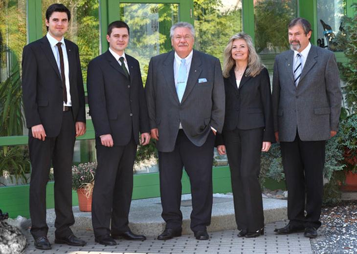 Team der WBK Finanzideen